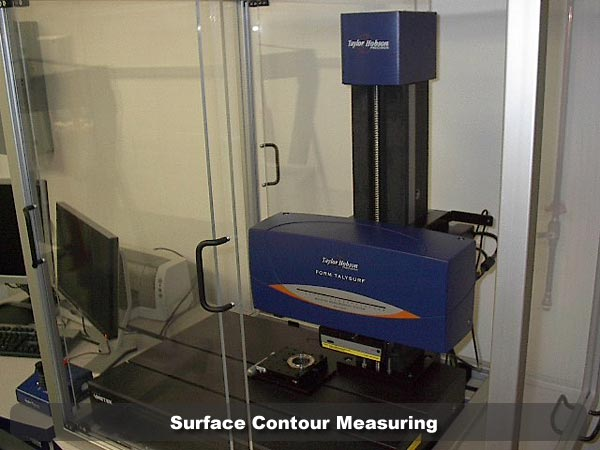 Surface Contour Measuring